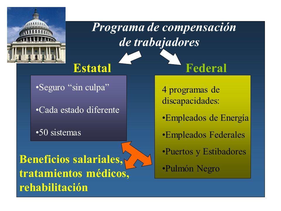Programa de compensación de trabajadores