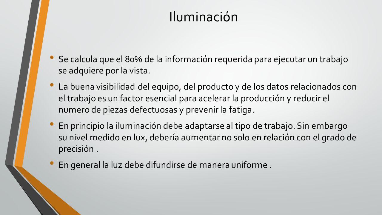 Iluminación Se calcula que el 80% de la información requerida para ejecutar un trabajo se adquiere por la vista.