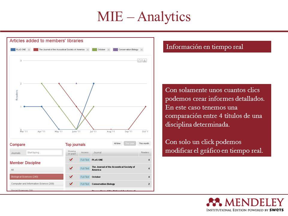 MIE – Analytics Información en tiempo real