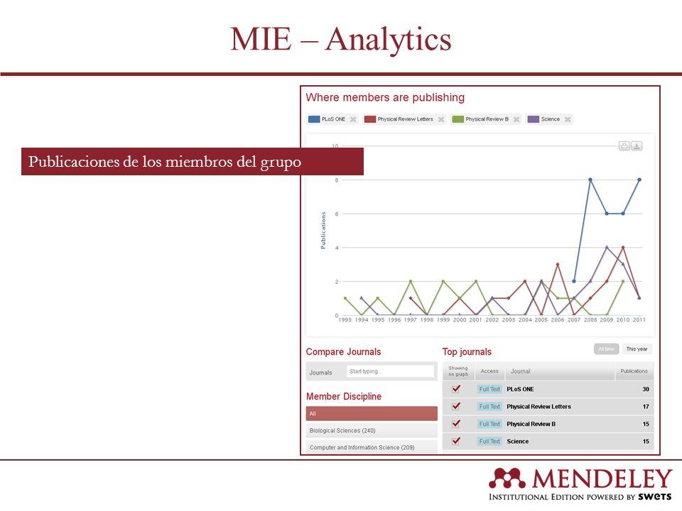 MIE – Analytics Publicaciones de los miembros del grupo