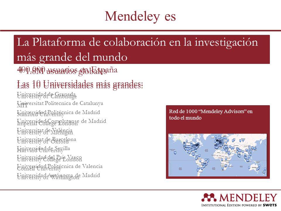 Mendeley es La Plataforma de colaboración en la investigación más grande del mundo. +1.8M usuarios globales.