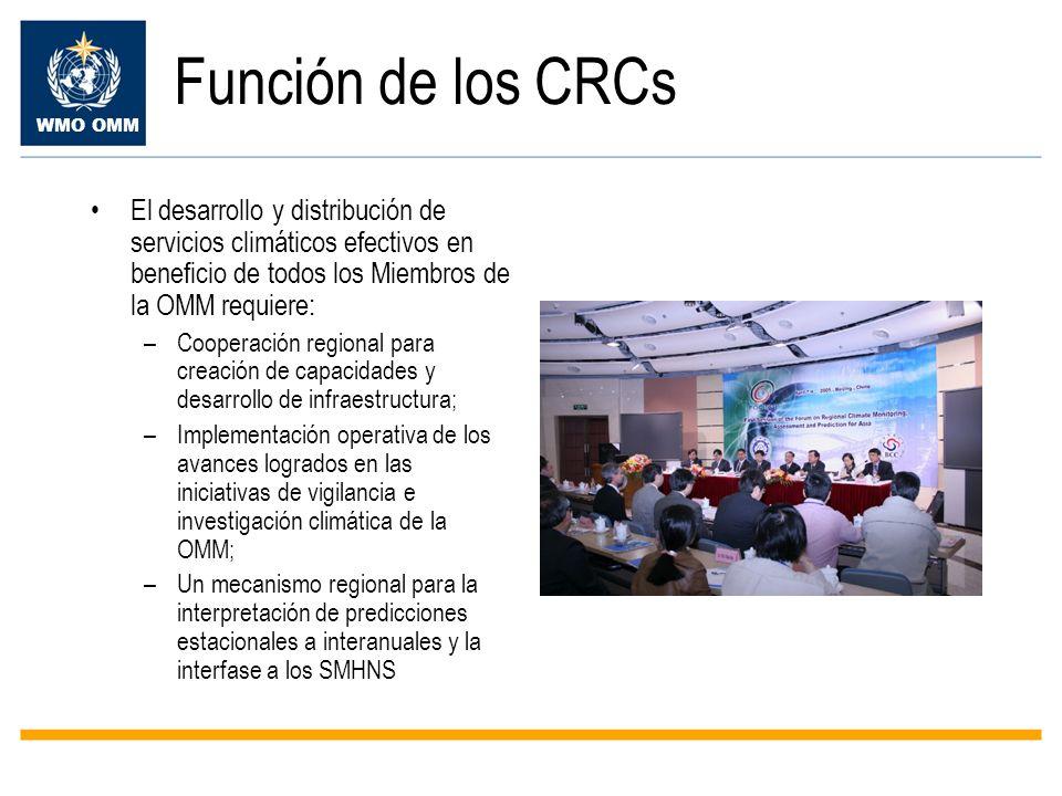 Función de los CRCs El desarrollo y distribución de servicios climáticos efectivos en beneficio de todos los Miembros de la OMM requiere: