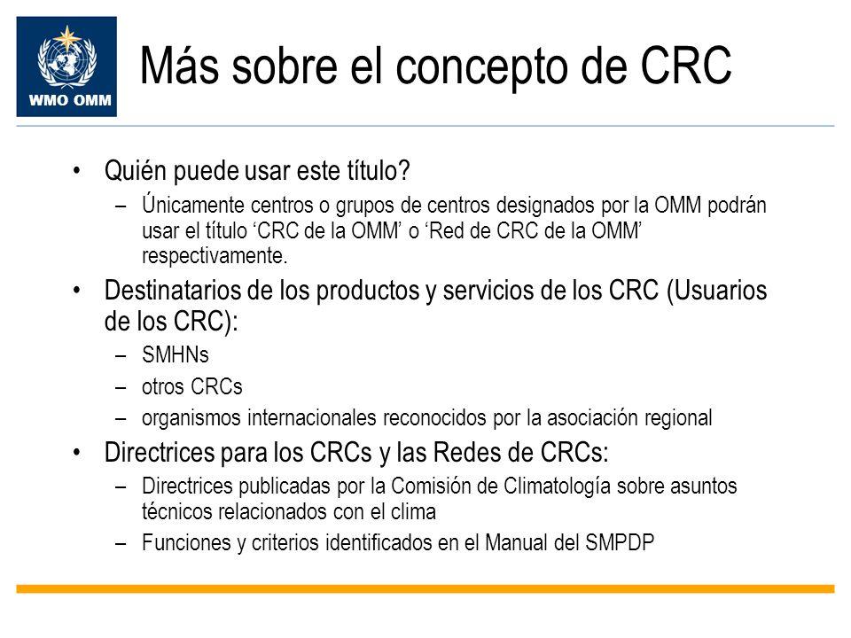 Más sobre el concepto de CRC