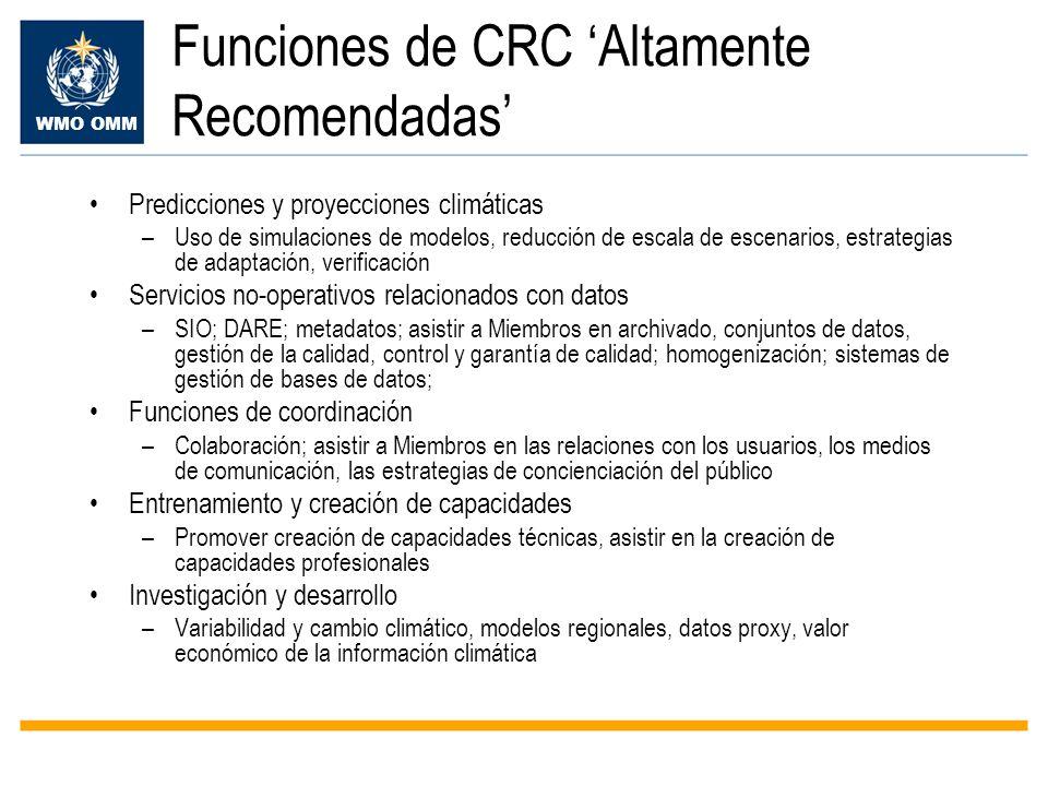 Funciones de CRC 'Altamente Recomendadas'