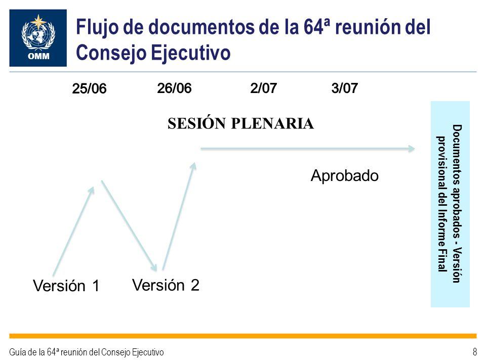Flujo de documentos de la 64ª reunión del Consejo Ejecutivo