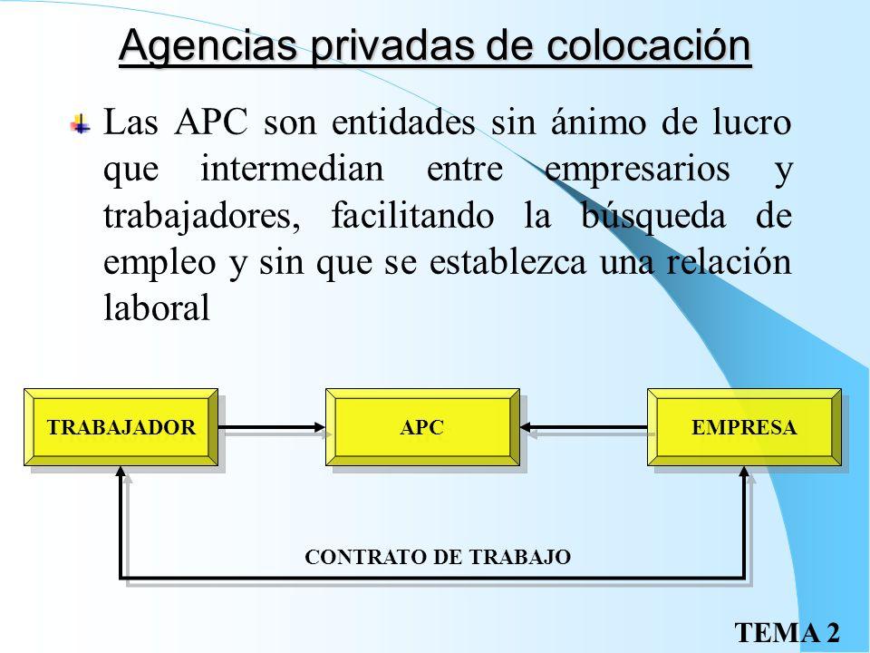 Agencias privadas de colocación