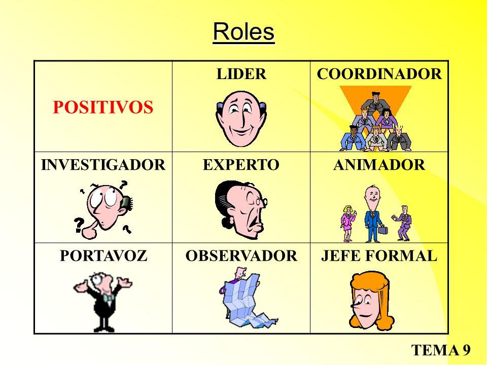 Roles POSITIVOS LIDER COORDINADOR INVESTIGADOR EXPERTO ANIMADOR