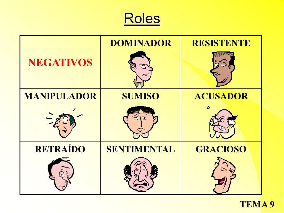 Roles NEGATIVOS DOMINADOR RESISTENTE MANIPULADOR SUMISO ACUSADOR