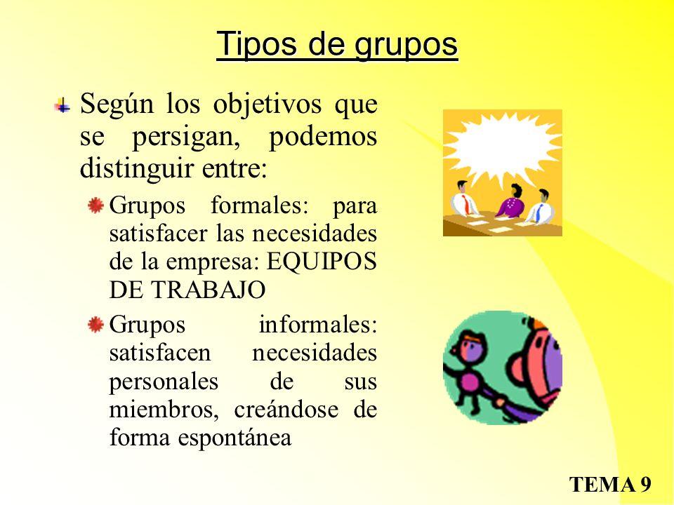 Tipos de grupos Según los objetivos que se persigan, podemos distinguir entre: