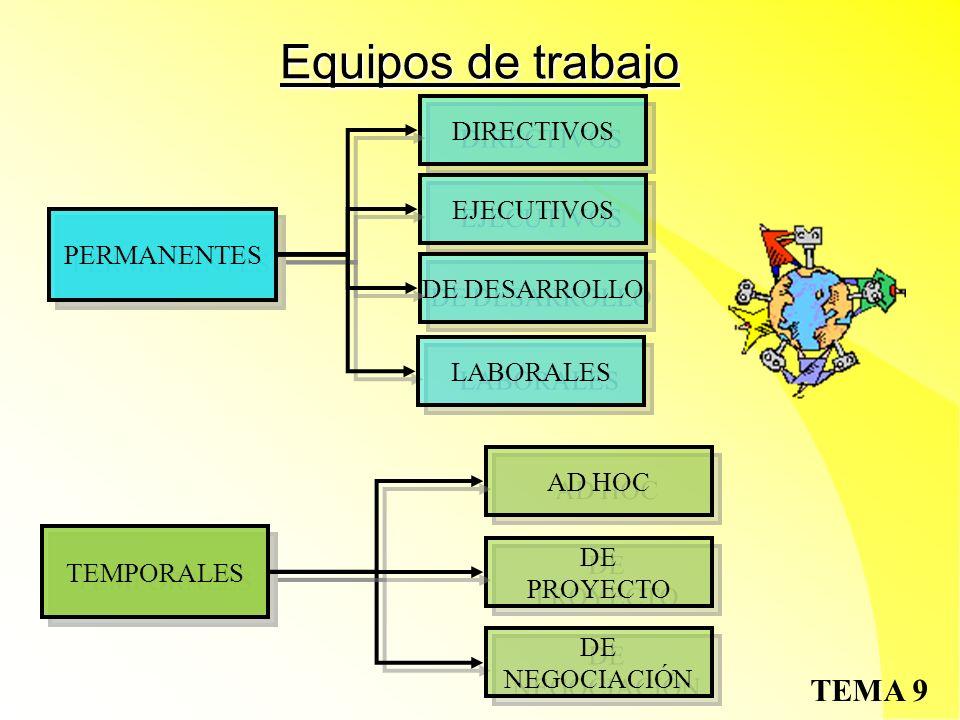 Equipos de trabajo DIRECTIVOS EJECUTIVOS PERMANENTES DE DESARROLLO