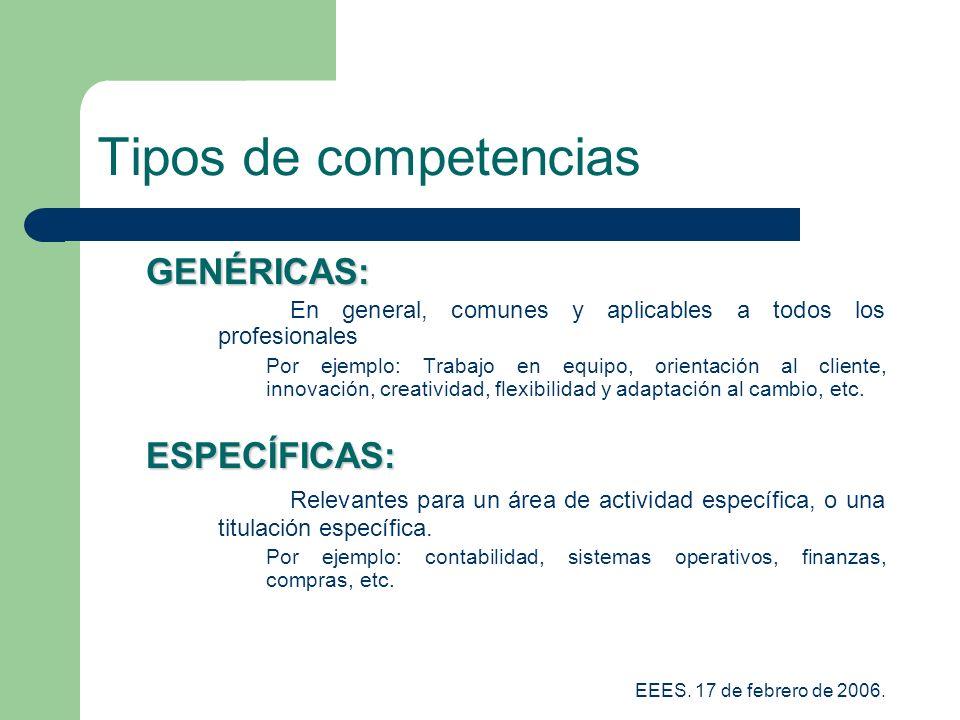 Tipos de competencias GENÉRICAS: ESPECÍFICAS: