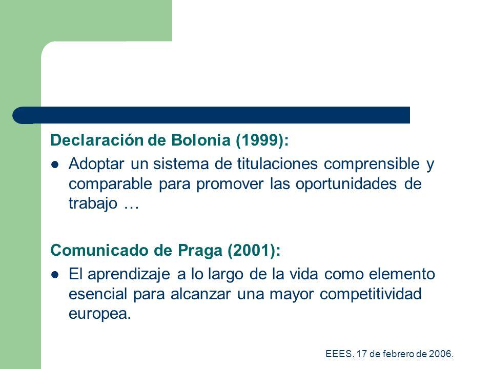 Declaración de Bolonia (1999):