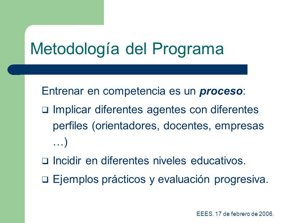 Metodología del Programa