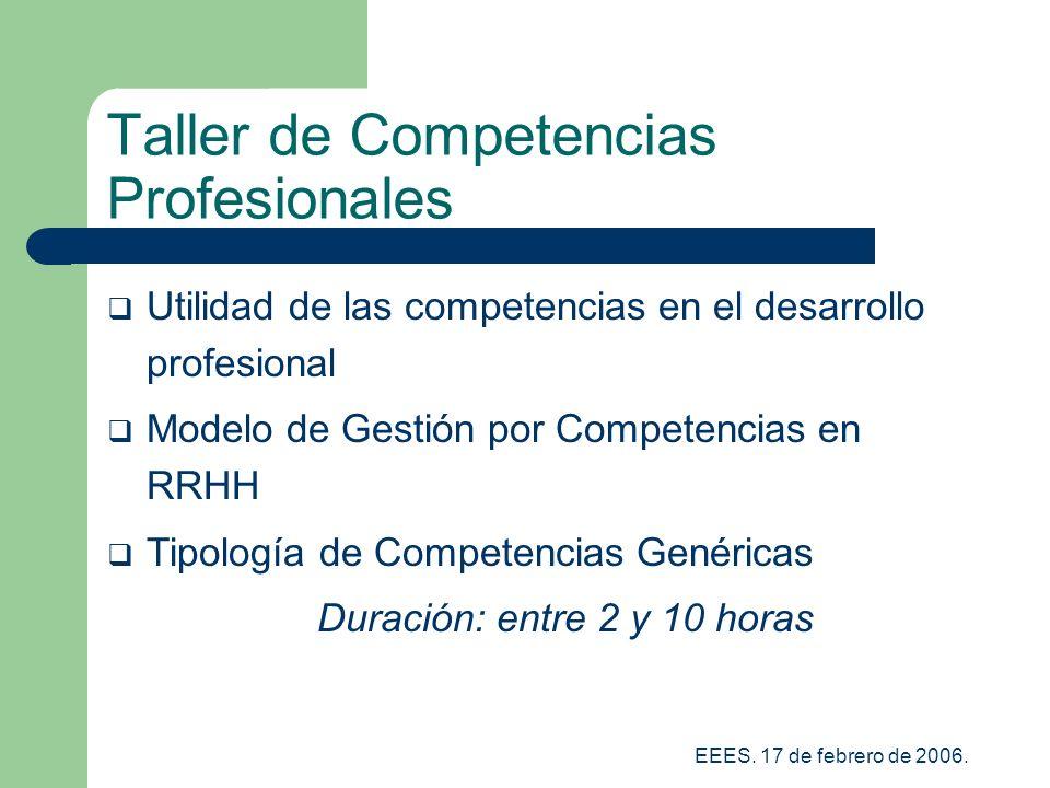 Taller de Competencias Profesionales