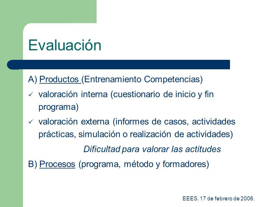 Evaluación A) Productos (Entrenamiento Competencias)