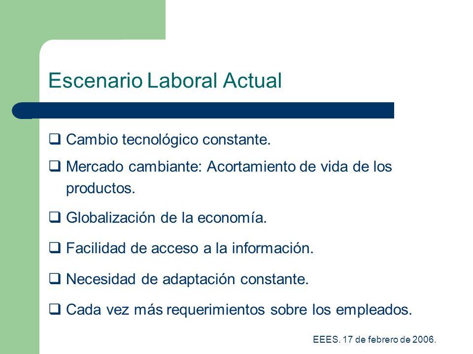 Escenario Laboral Actual