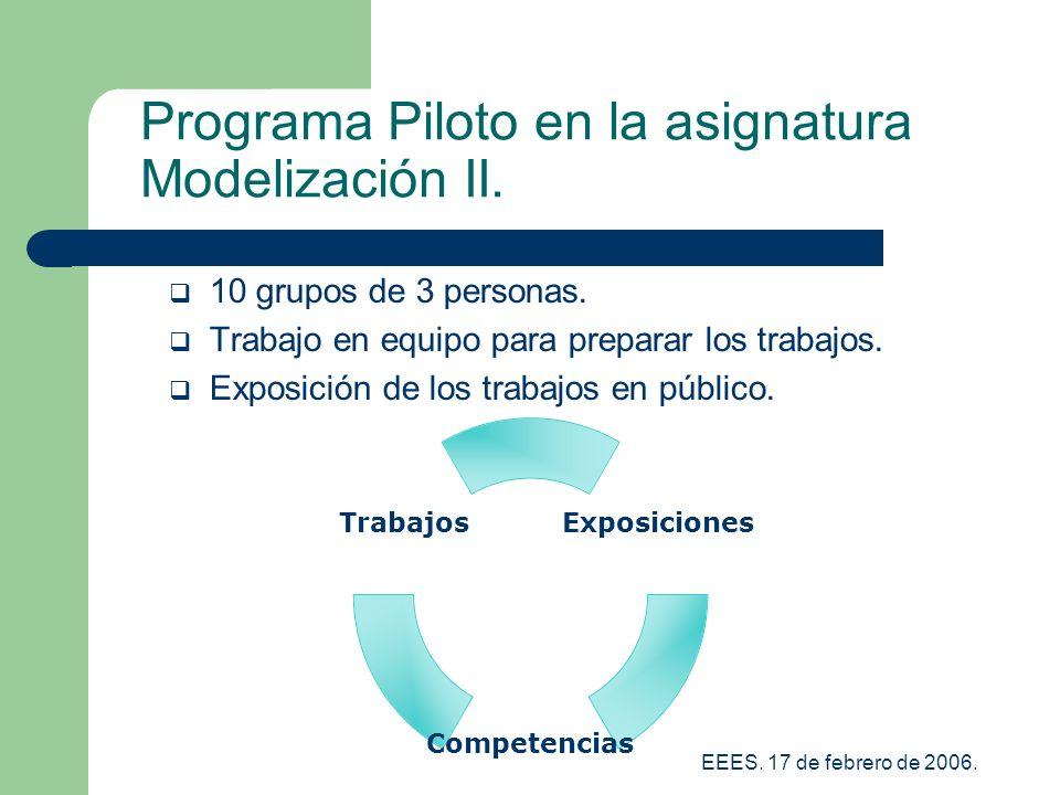 Programa Piloto en la asignatura Modelización II.