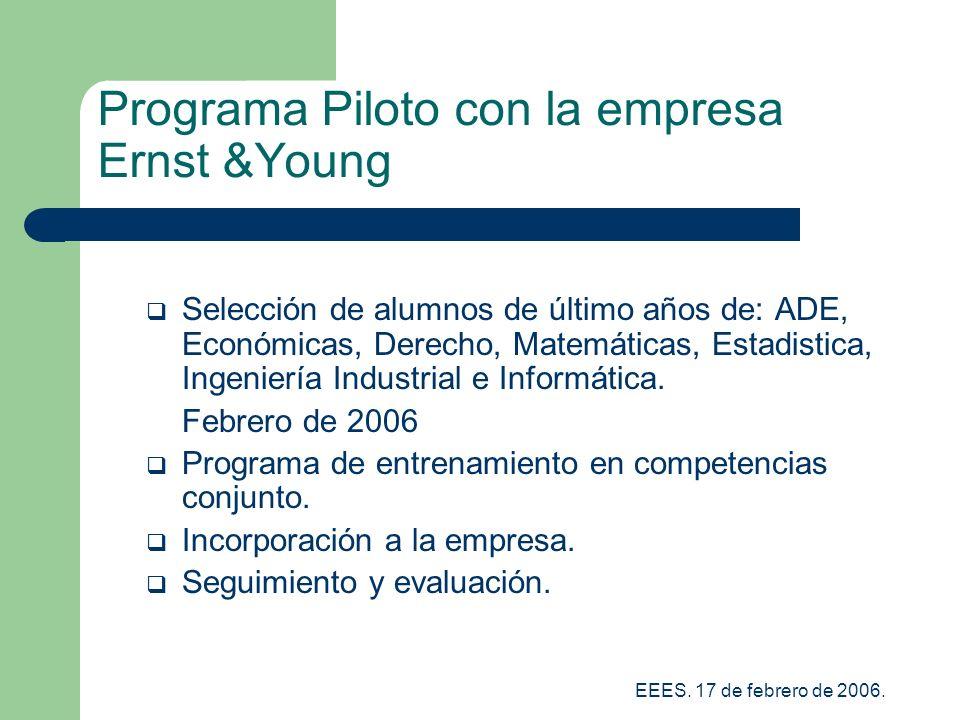 Programa Piloto con la empresa Ernst &Young