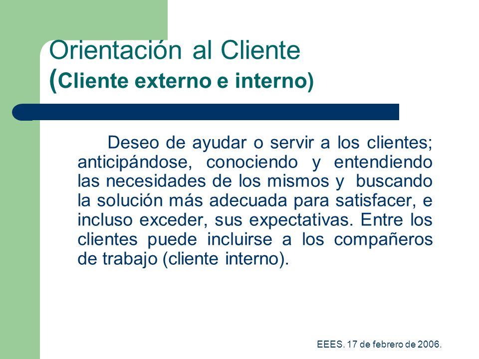 Orientación al Cliente (Cliente externo e interno)