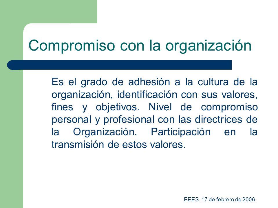 Compromiso con la organización