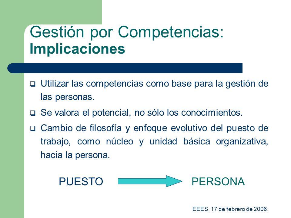 Gestión por Competencias: Implicaciones