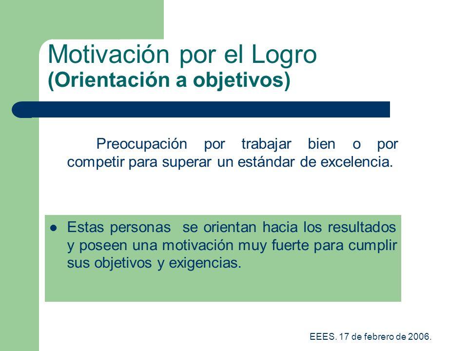Motivación por el Logro (Orientación a objetivos)