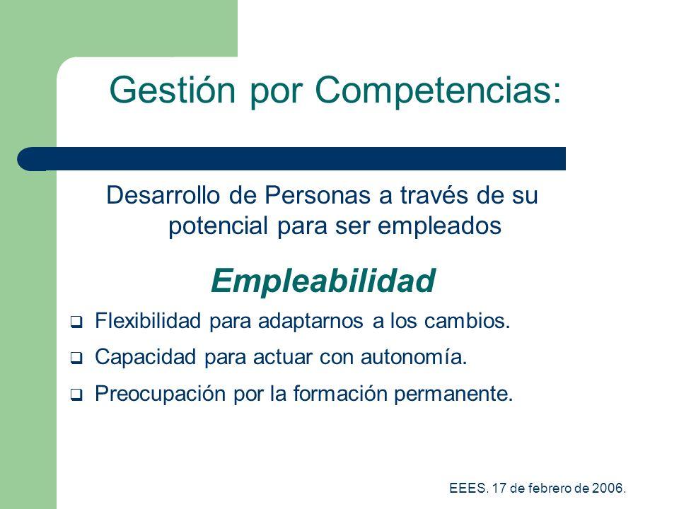 Gestión por Competencias: