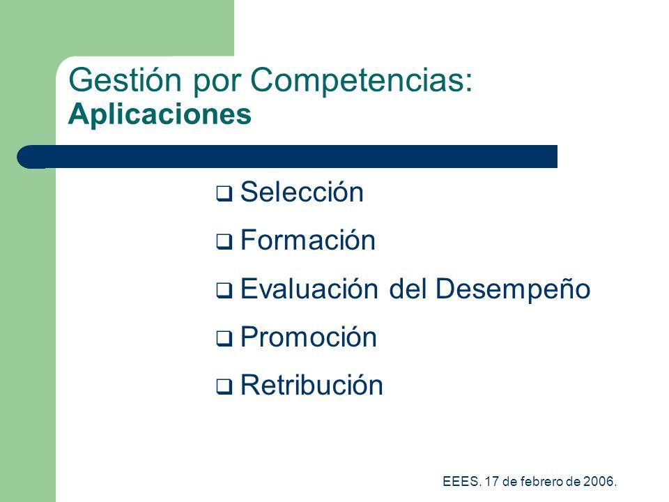 Gestión por Competencias: Aplicaciones