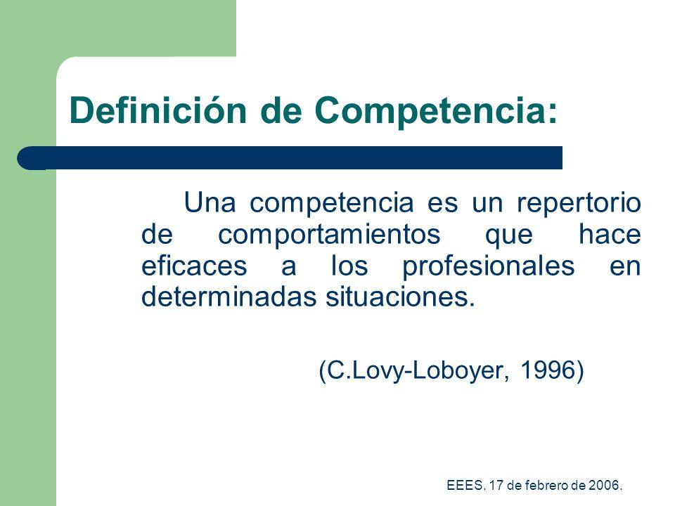 Definición de Competencia: