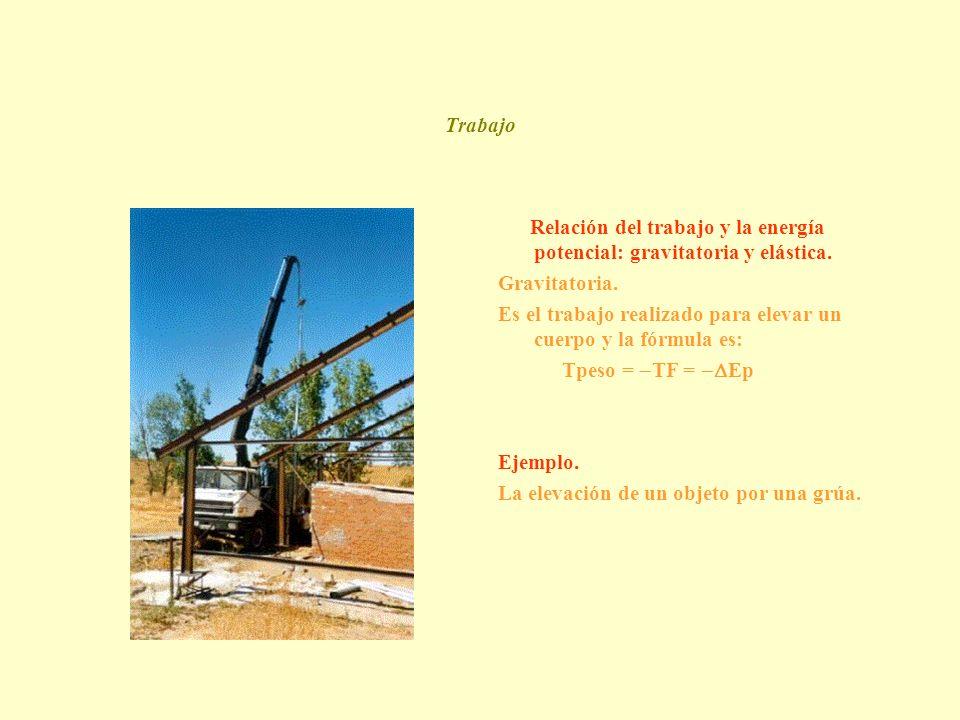 Trabajo Relación del trabajo y la energía potencial: gravitatoria y elástica. Gravitatoria.