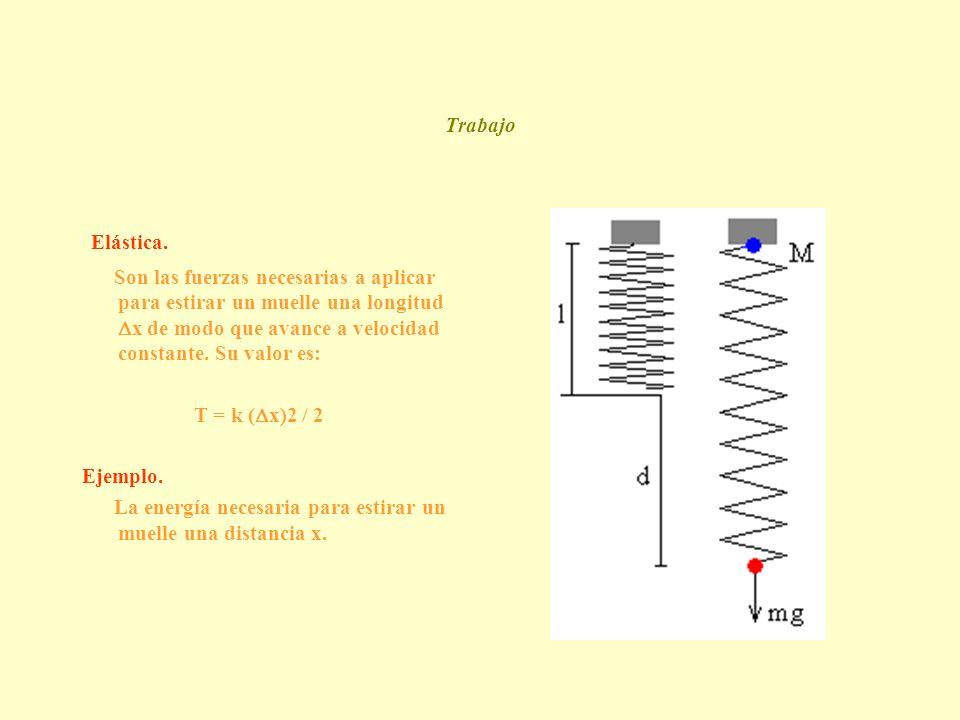 Trabajo Elástica. Son las fuerzas necesarias a aplicar para estirar un muelle una longitud x de modo que avance a velocidad constante. Su valor es:
