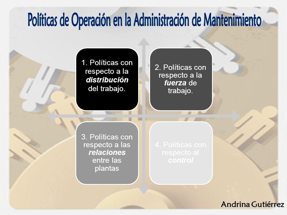 Políticas de Operación en la Administración de Mantenimiento