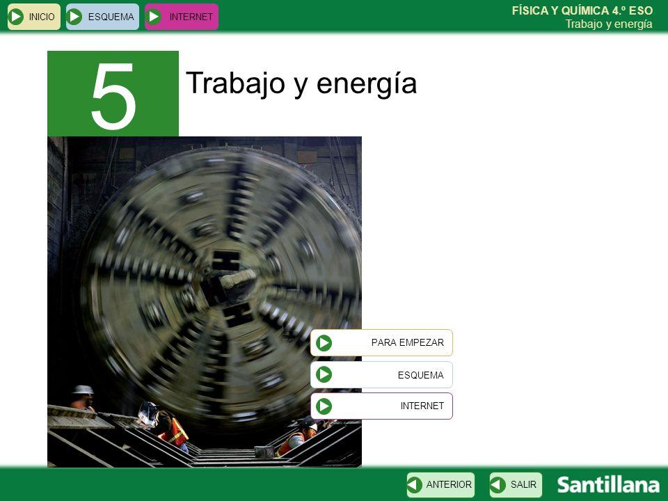 5 Trabajo y energía ESQUEMA INICIO ESQUEMA INTERNET PARA EMPEZAR
