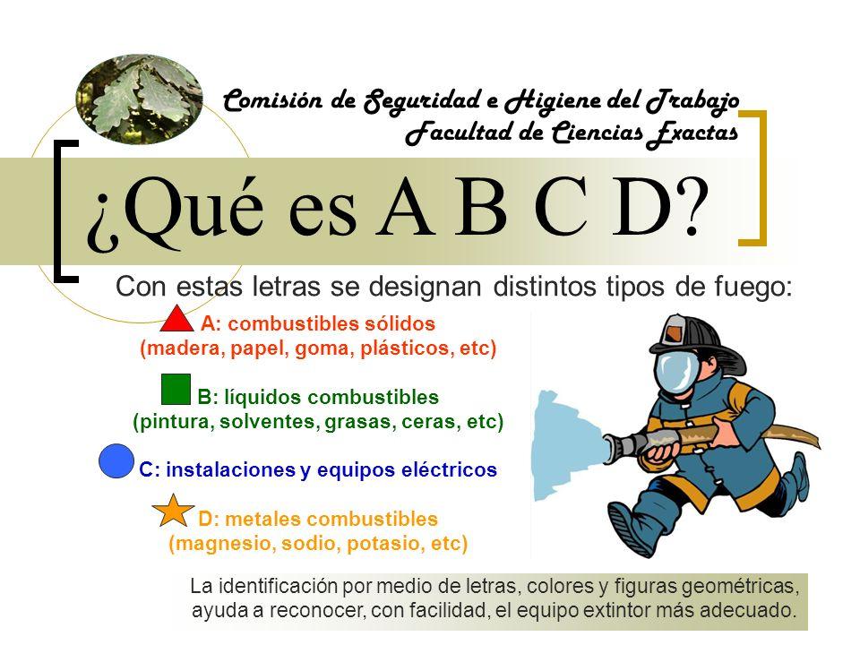 ¿Qué es A B C D Comisión de Seguridad e Higiene del Trabajo
