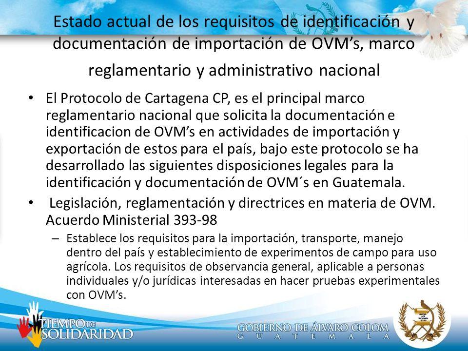 Estado actual de los requisitos de identificación y documentación de importación de OVM's, marco reglamentario y administrativo nacional