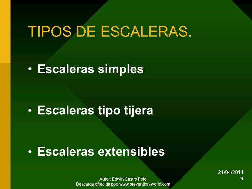 TIPOS DE ESCALERAS. Escaleras simples Escaleras tipo tijera