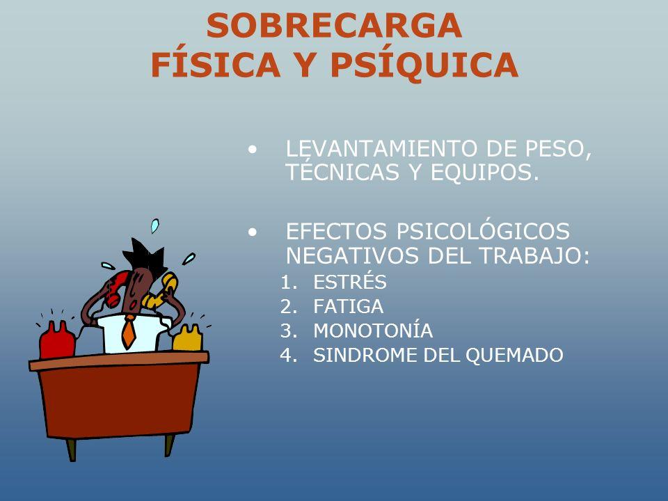 SOBRECARGA FÍSICA Y PSÍQUICA
