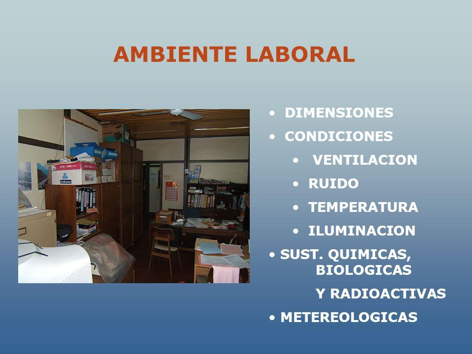 AMBIENTE LABORAL DIMENSIONES CONDICIONES VENTILACION RUIDO TEMPERATURA