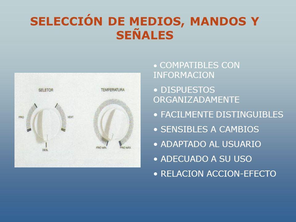 SELECCIÓN DE MEDIOS, MANDOS Y SEÑALES