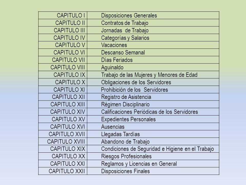 CAPITULO I Disposiciones Generales. CAPITULO II. Contratos de Trabajo. CAPITULO III. Jornadas de Trabajo.