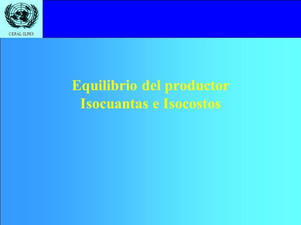 Equilibrio del productor Isocuantas e Isocostos