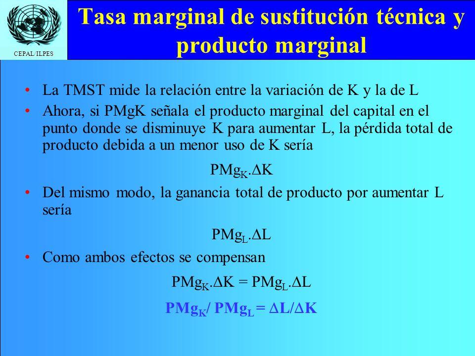 Tasa marginal de sustitución técnica y producto marginal
