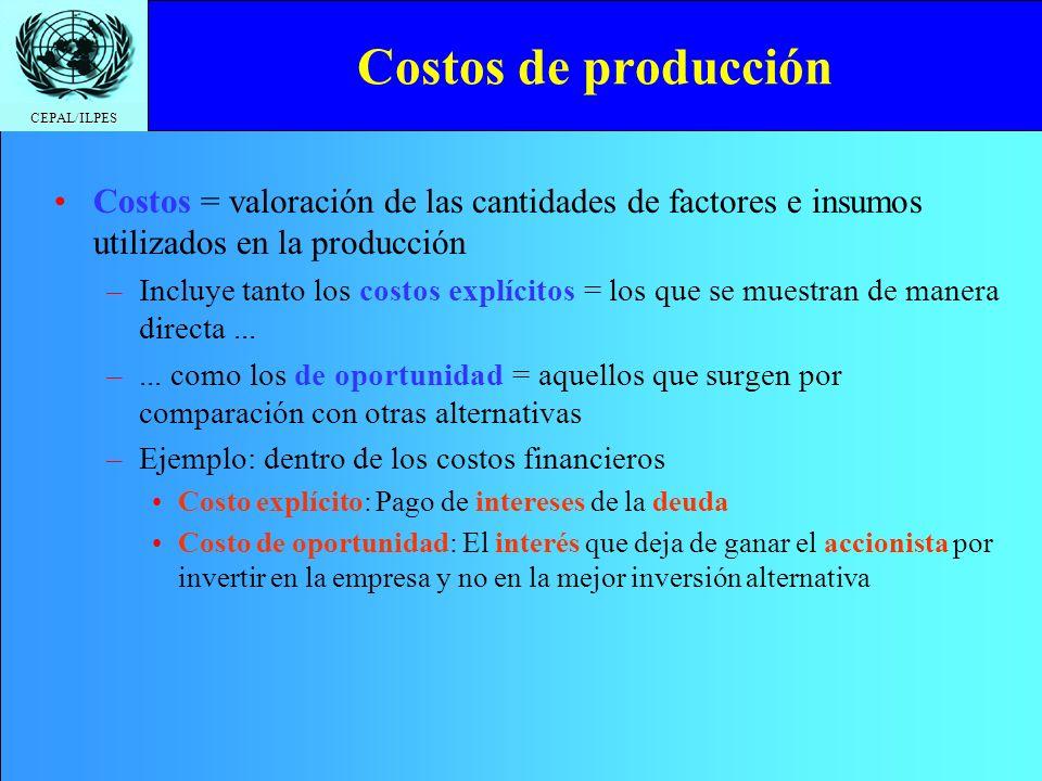 Costos de producción Costos = valoración de las cantidades de factores e insumos utilizados en la producción.