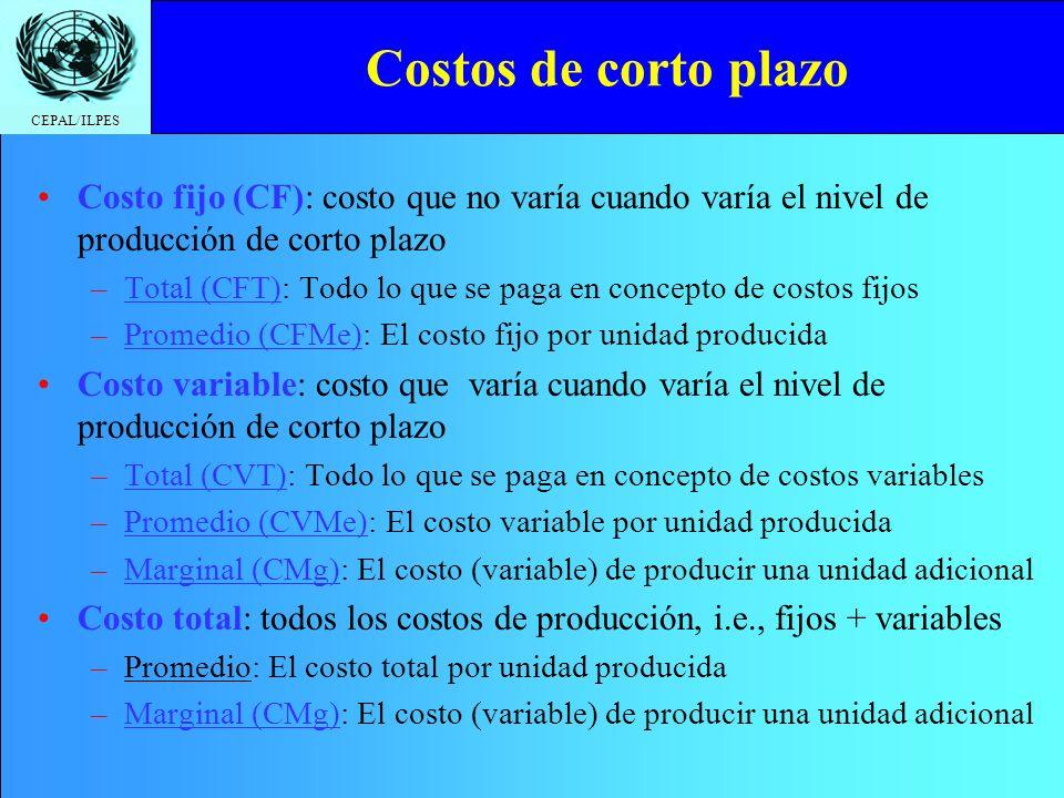 Costos de corto plazo Costo fijo (CF): costo que no varía cuando varía el nivel de producción de corto plazo.