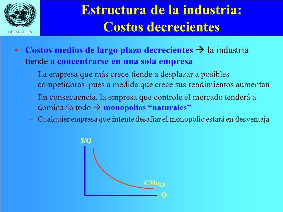 Estructura de la industria: Costos decrecientes