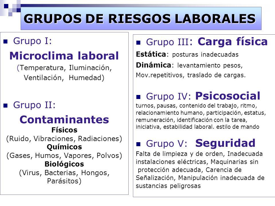 GRUPOS DE RIESGOS LABORALES
