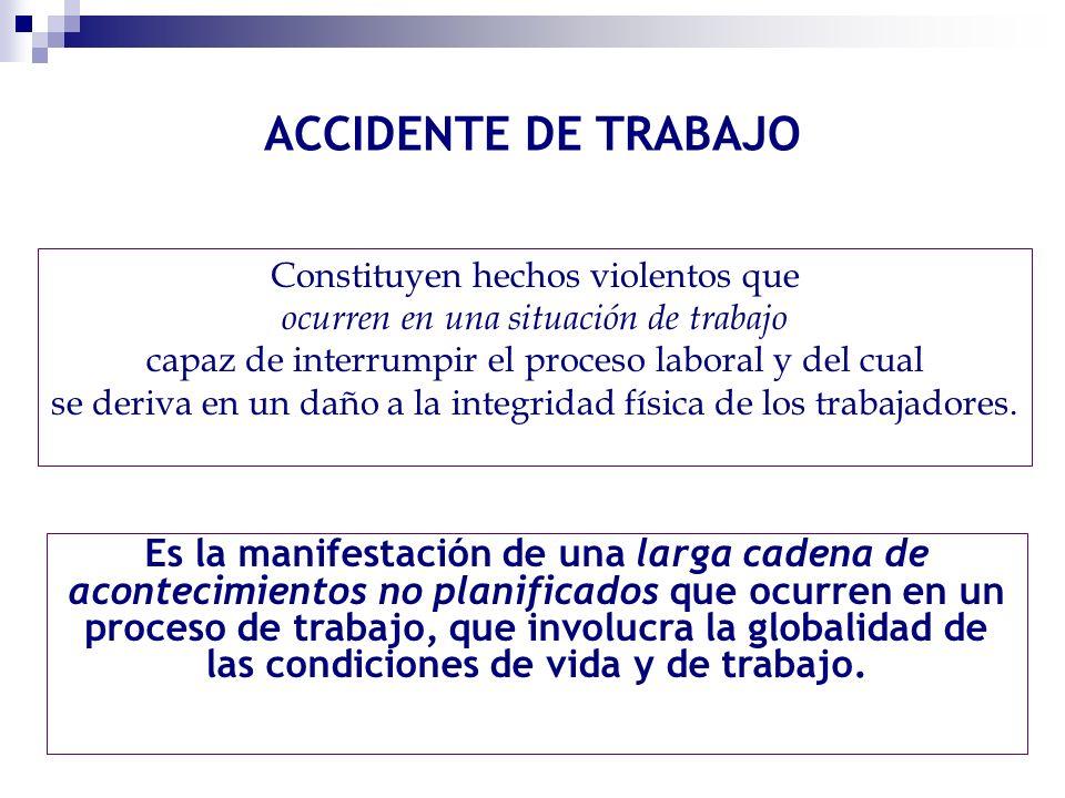 ACCIDENTE DE TRABAJO Constituyen hechos violentos que. ocurren en una situación de trabajo.