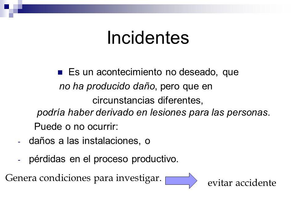 Incidentes Es un acontecimiento no deseado, que