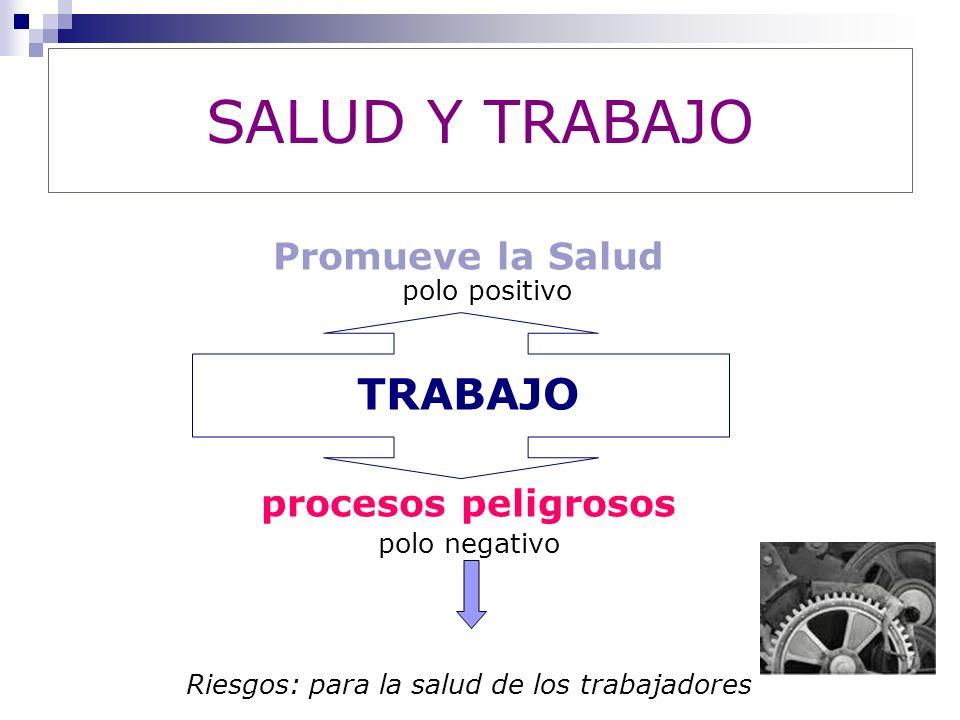 SALUD Y TRABAJO TRABAJO Promueve la Salud polo positivo