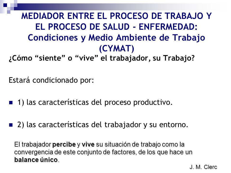 MEDIADOR ENTRE EL PROCESO DE TRABAJO Y EL PROCESO DE SALUD - ENFERMEDAD: Condiciones y Medio Ambiente de Trabajo (CYMAT)